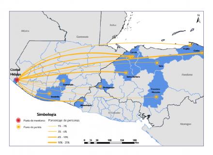 Mapa de Centroamérica con flechas que señalan flujos de movilidad entre países